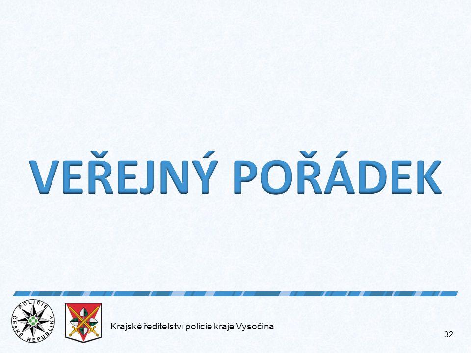 Krajské ředitelství policie kraje Vysočina 32