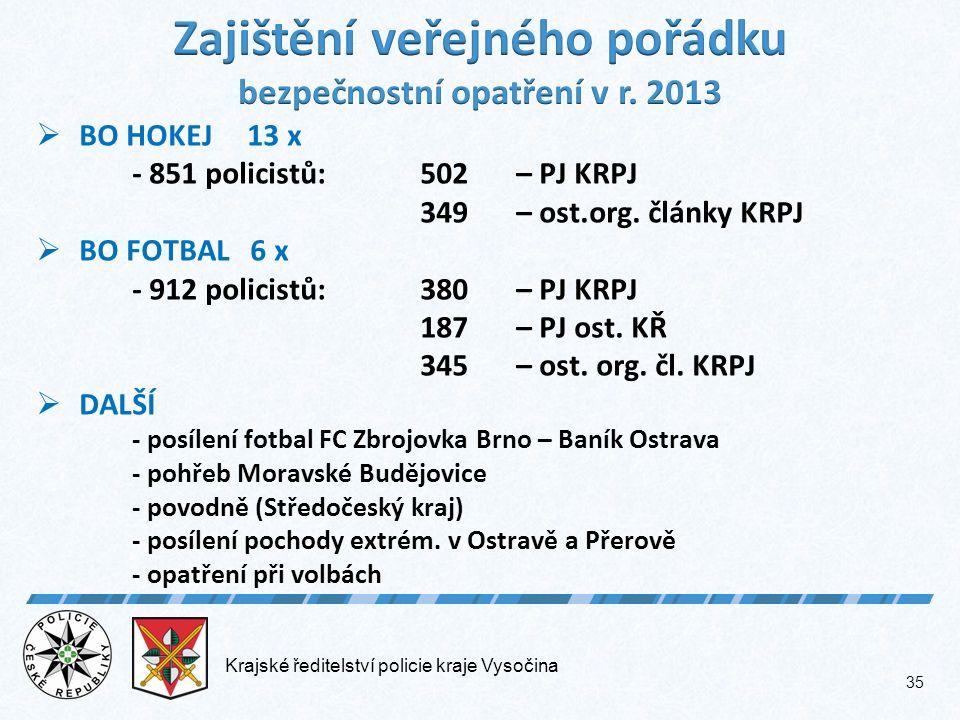 Krajské ředitelství policie kraje Vysočina 35  BO HOKEJ 13 x - 851 policistů: 502 – PJ KRPJ 349 – ost.org.