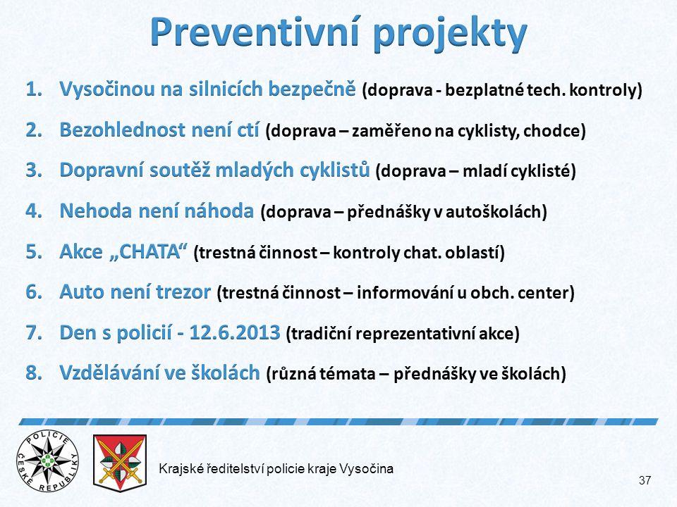 Krajské ředitelství policie kraje Vysočina 37