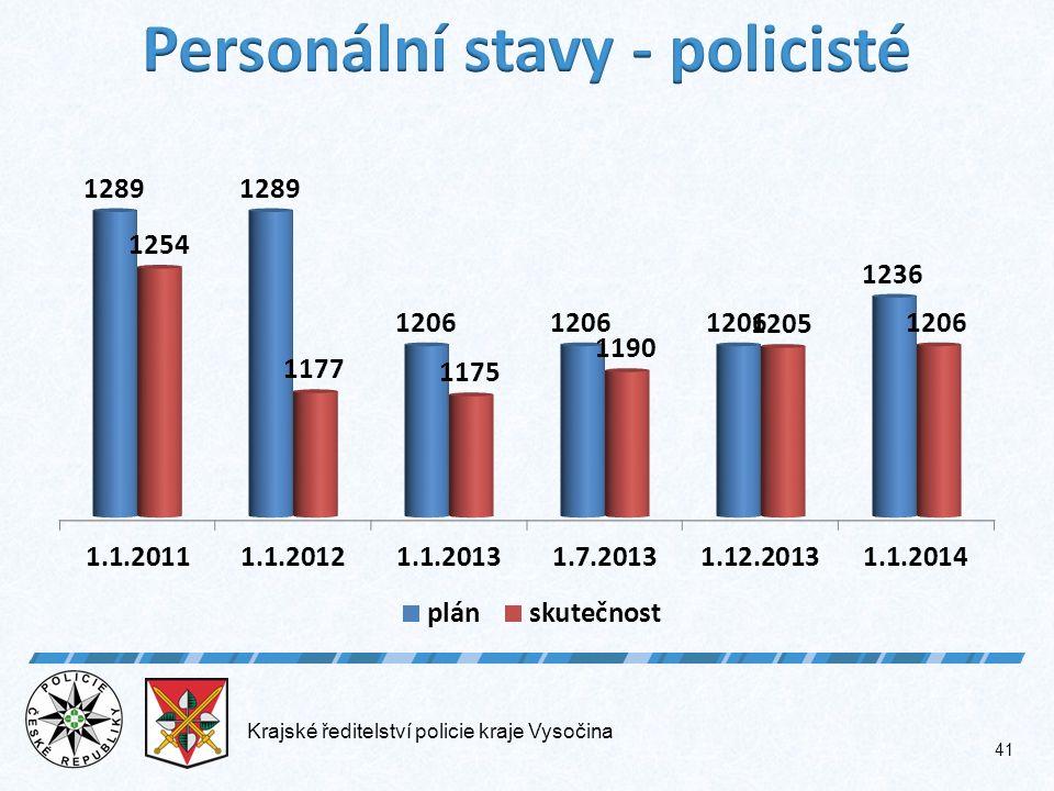 Krajské ředitelství policie kraje Vysočina 41