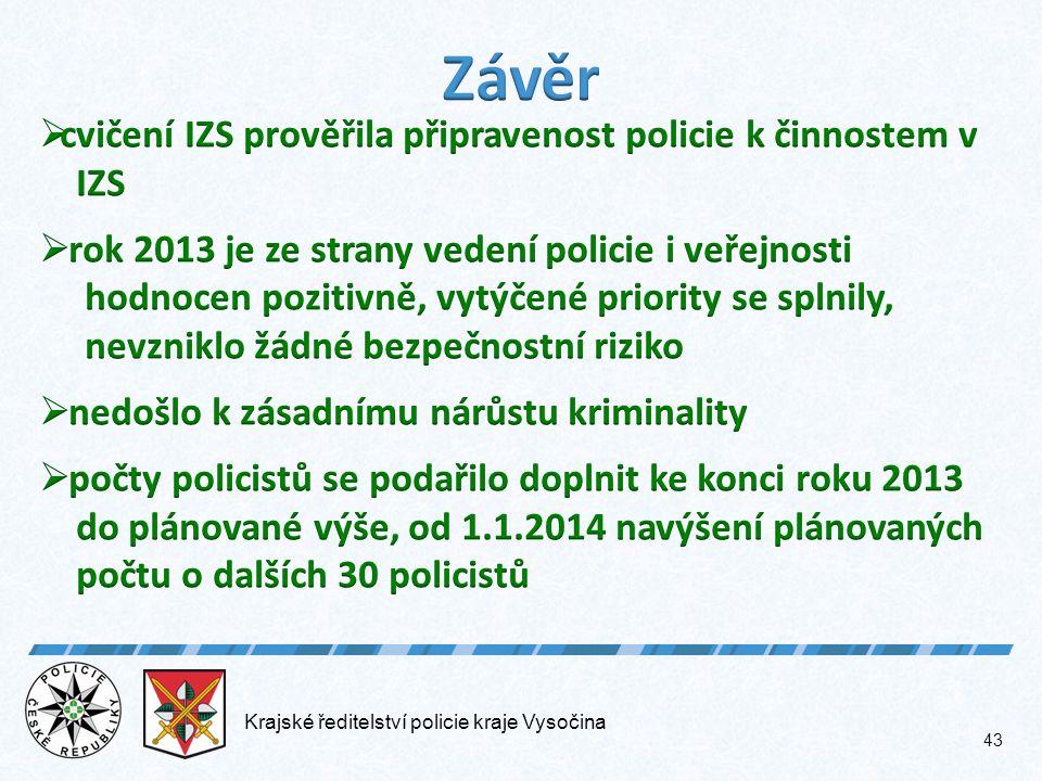 Krajské ředitelství policie kraje Vysočina 43