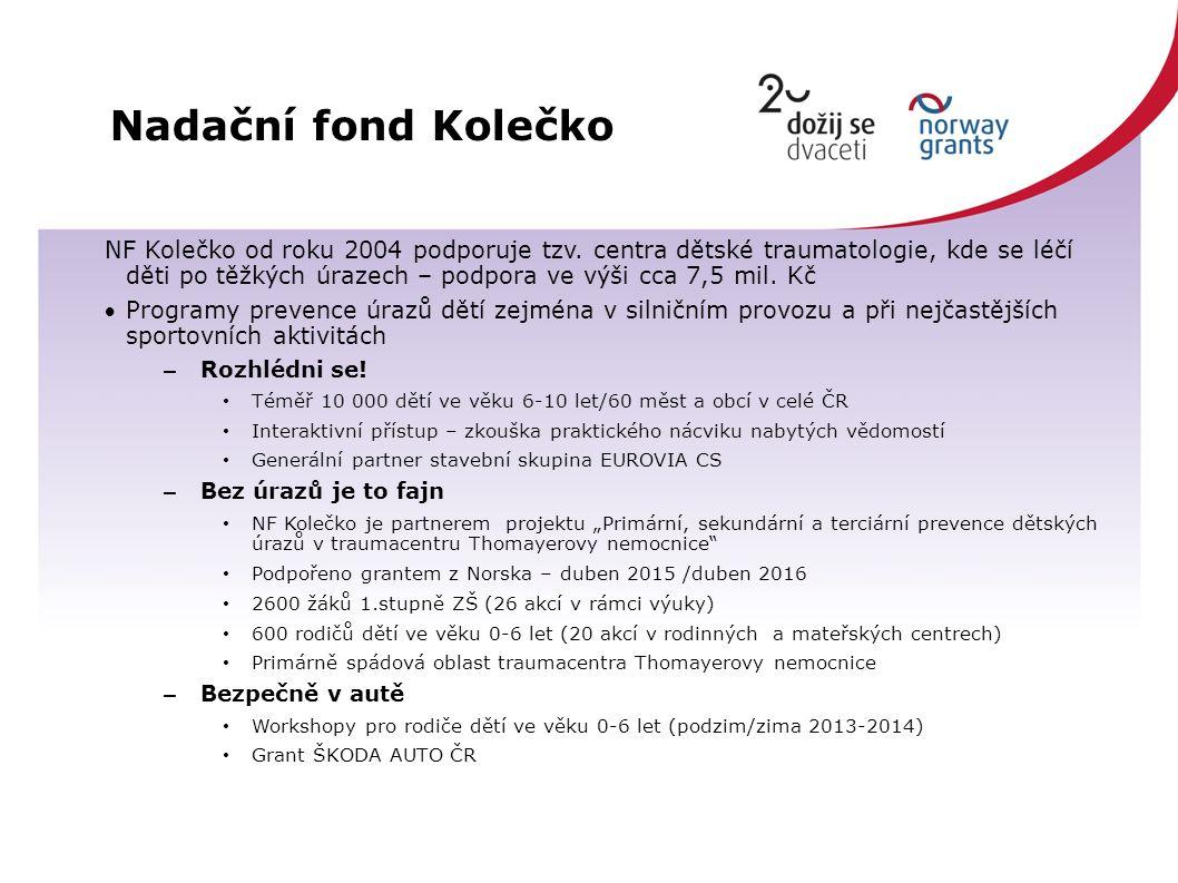 Nadační fond Kolečko NF Kolečko od roku 2004 podporuje tzv.