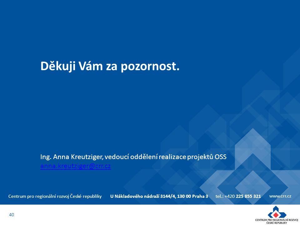 Centrum pro regionální rozvoj České republikyU Nákladového nádraží 3144/4, 130 00 Praha 3tel.: +420 225 855 321 www.crr.cz Děkuji Vám za pozornost.