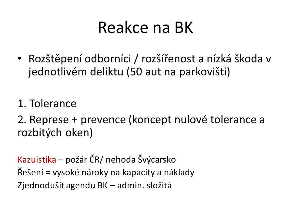 Reakce na BK Rozštěpení odborníci / rozšířenost a nízká škoda v jednotlivém deliktu (50 aut na parkovišti) 1.