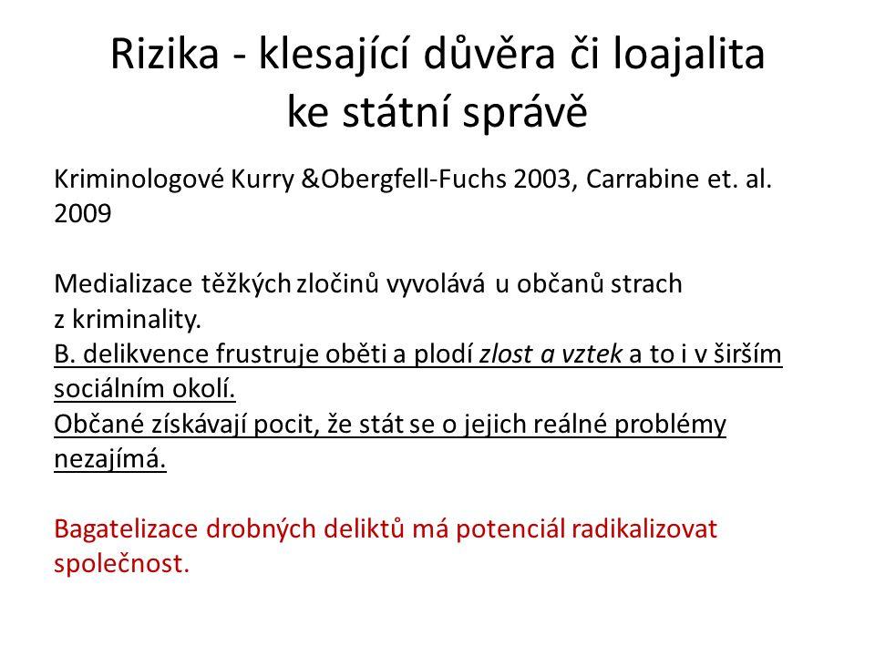 Rizika - klesající důvěra či loajalita ke státní správě Kriminologové Kurry &Obergfell-Fuchs 2003, Carrabine et.