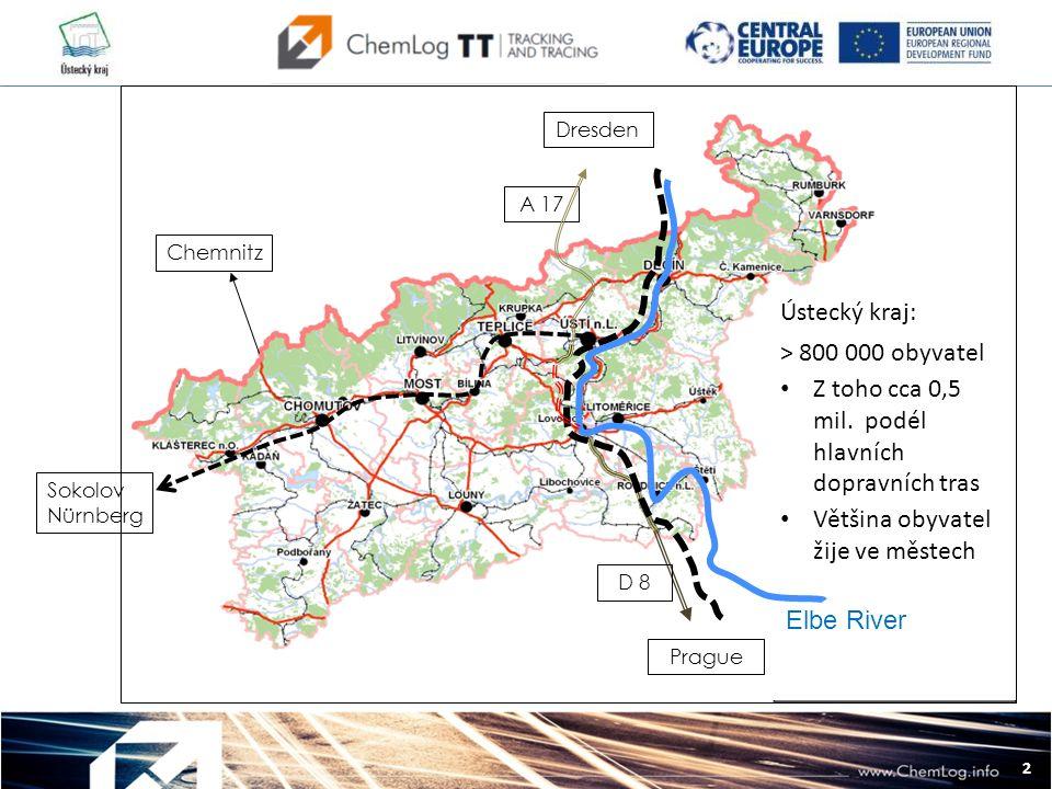 2 Dresden A 17 Sokolov Nürnberg Chemnitz L Elbe River Prague D 8 Ústecký kraj: > 800 000 obyvatel Z toho cca 0,5 mil.