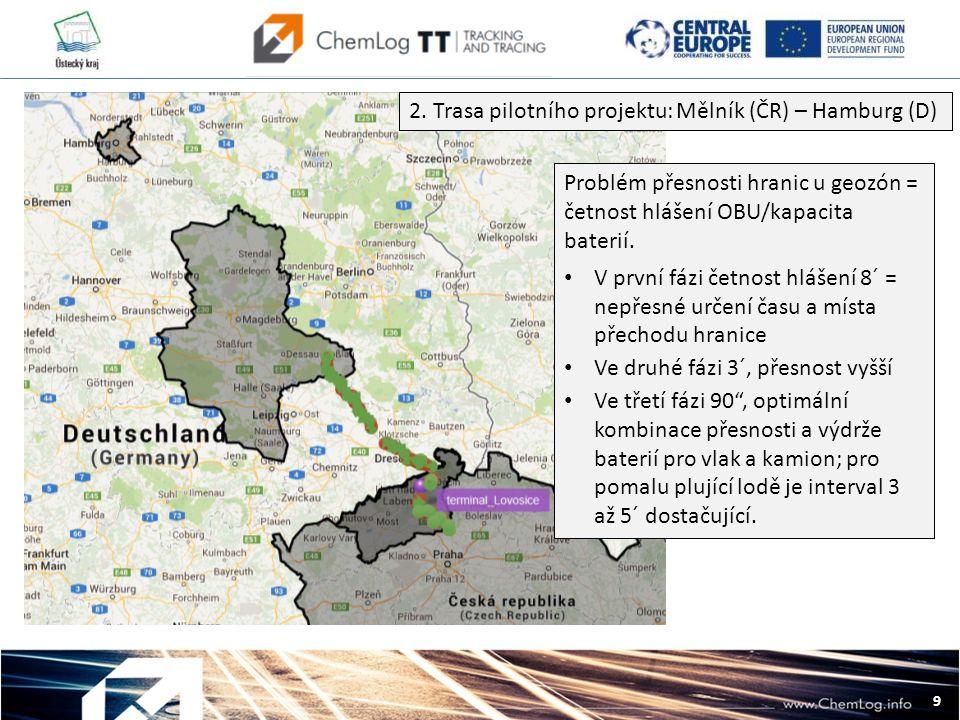 10 L Positrex / Střežení Střežení: Sasko-Anhalt Typ střežení: Střežení geozóny Vozidlo: Tracker - CHEM Čas: 25.11.2013 14:53 Pozice: N51.641029 E12.940271 Typ alarmu: Vstup do geozóny Geozóna: Sasko-Anhalt Čas: 25.11.2013 15:41 Pozice: N51.674479 E12.842660 Typ alarmu: Výstup z geozóny Geozóna: Sasko-Anhalt http://test.positrex.eu http: www.positrex.euwww.positrex.eu Příklad málo přesného určení přechodu hranic při periodicitě 8´: