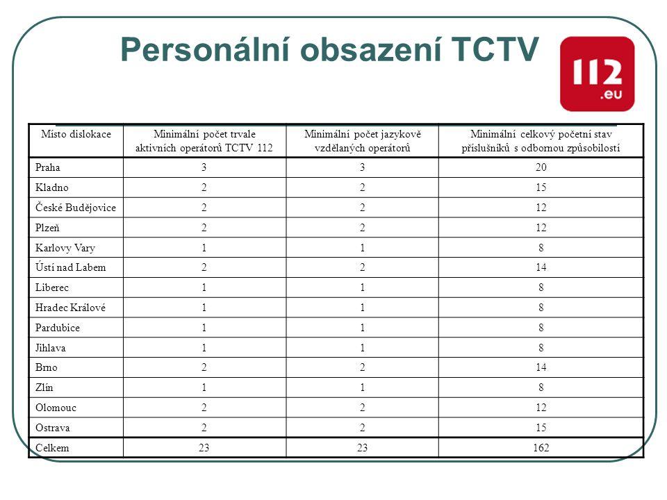 Místo dislokaceMinimální počet trvale aktivních operátorů TCTV 112 Minimální počet jazykově vzdělaných operátorů Minimální celkový početní stav příslu
