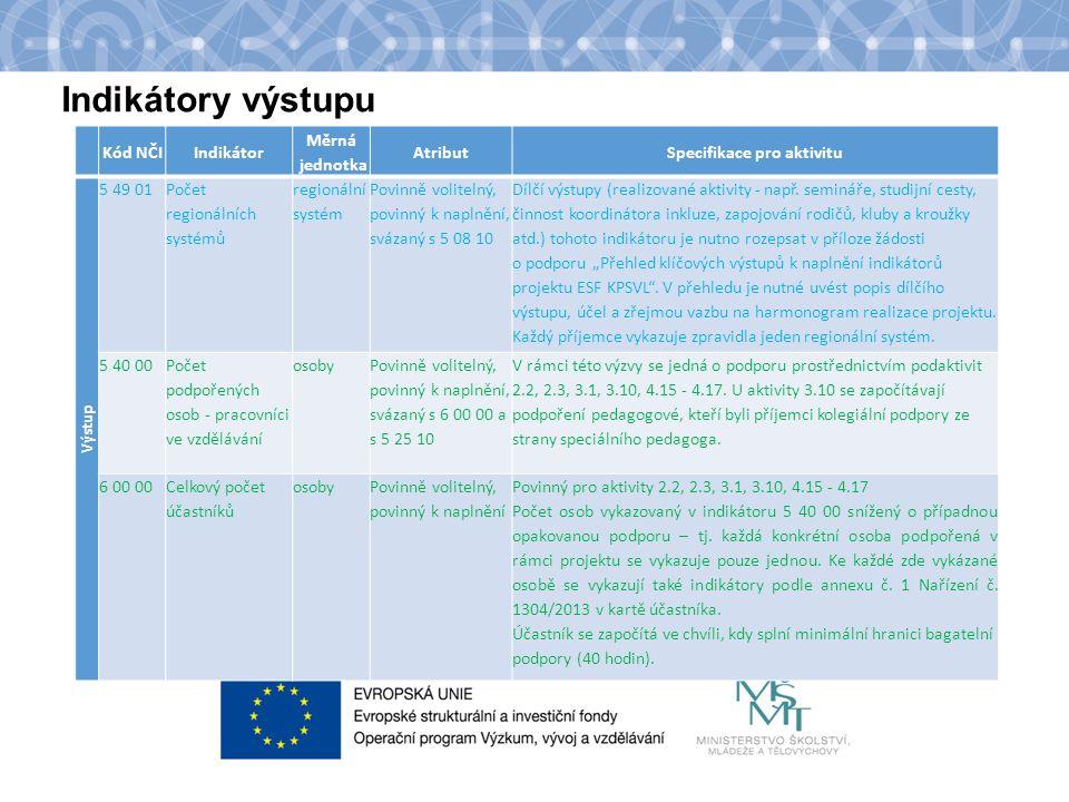 Indikátory výstupu Kód NČIIndikátor Měrná jednotka AtributSpecifikace pro aktivitu Výstup 5 49 01 Počet regionálních systémů regionální systém Povinně