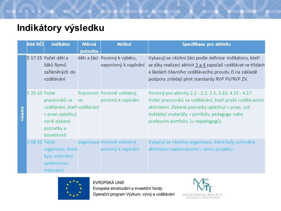 Indikátory výsledku Kód NČIIndikátor Měrná jednotka AtributSpecifikace pro aktivitu Výsledek 5 17 15 Počet dětí a žáků Romů začleněných do vzdělávání