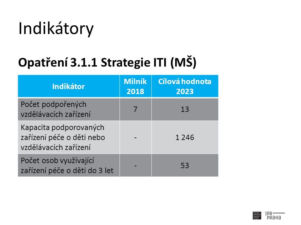 Indikátory Opatření 3.1.1 Strategie ITI (MŠ) Indikátor Milník 2018 Cílová hodnota 2023 Počet podpořených vzdělávacích zařízení 713 Kapacita podporovaných zařízení péče o děti nebo vzdělávacích zařízení -1 246 Počet osob využívající zařízení péče o děti do 3 let -53