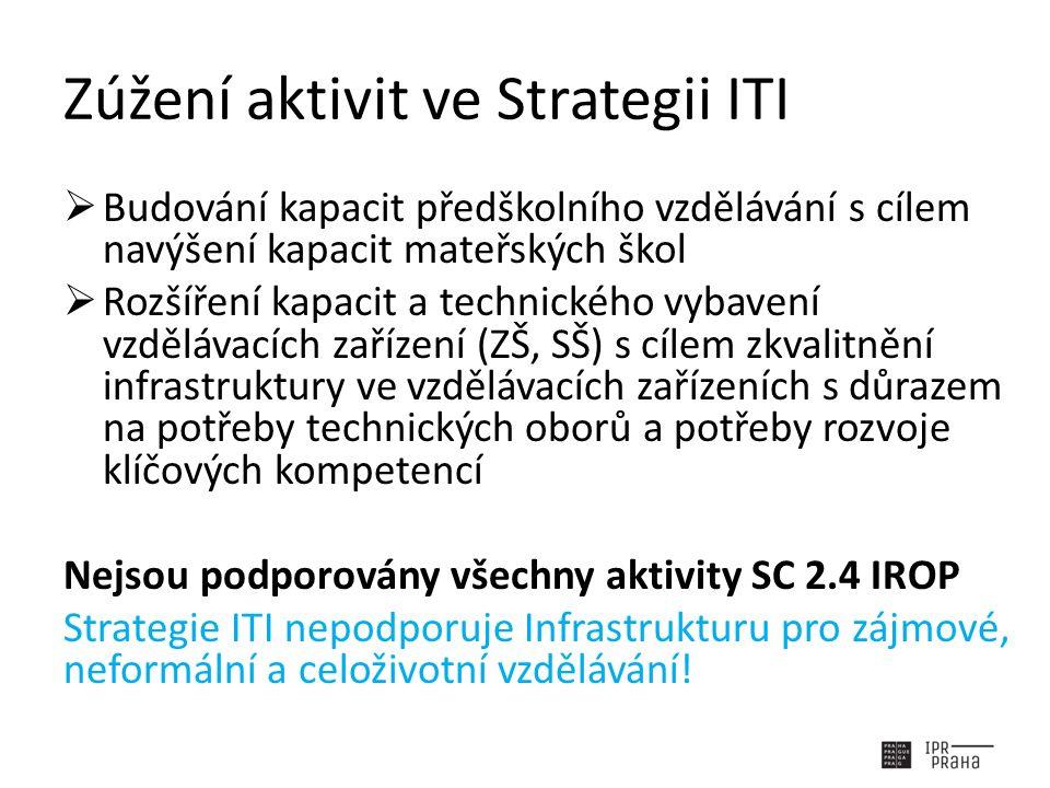 Zúžení aktivit ve Strategii ITI  Budování kapacit předškolního vzdělávání s cílem navýšení kapacit mateřských škol  Rozšíření kapacit a technického vybavení vzdělávacích zařízení (ZŠ, SŠ) s cílem zkvalitnění infrastruktury ve vzdělávacích zařízeních s důrazem na potřeby technických oborů a potřeby rozvoje klíčových kompetencí Nejsou podporovány všechny aktivity SC 2.4 IROP Strategie ITI nepodporuje Infrastrukturu pro zájmové, neformální a celoživotní vzdělávání!