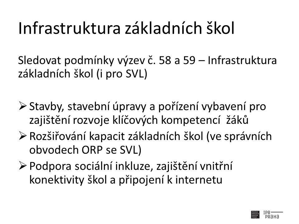 Infrastruktura základních škol Sledovat podmínky výzev č.