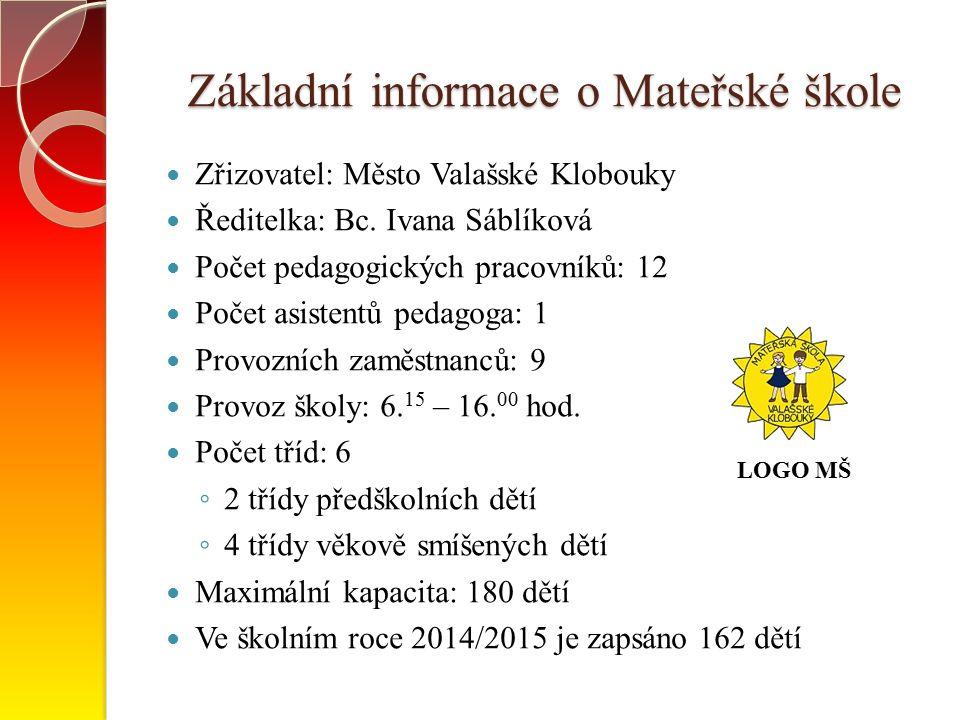 Základní informace o Mateřské škole Zřizovatel: Město Valašské Klobouky Ředitelka: Bc.