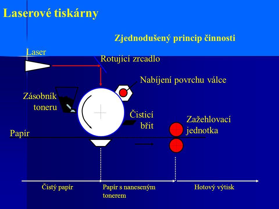 Laserové tiskárny Laser Rotující zrcadlo Zásobník toneru Nabíjení povrchu válce Papír Čisticí břit Zažehlovací jednotka Čistý papírPapír s naneseným tonerem Hotový výtisk Zjednodušený princip činnosti