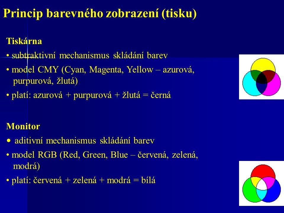 Princip barevného zobrazení (tisku) Tiskárna subtraktivní mechanismus skládání barev model CMY (Cyan, Magenta, Yellow – azurová, purpurová, žlutá) platí: azurová + purpurová + žlutá = černá Monitor aditivní mechanismus skládání barev model RGB (Red, Green, Blue – červená, zelená, modrá) platí: červená + zelená + modrá = bílá