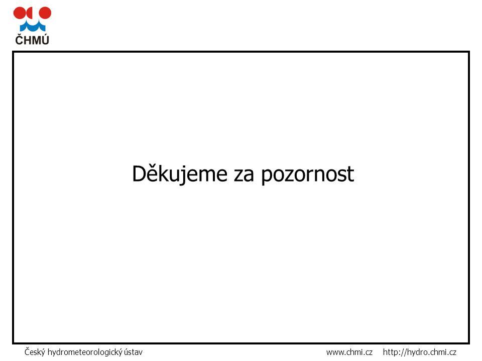 Český hydrometeorologický ústav www.chmi.cz http://hydro.chmi.cz Děkujeme za pozornost