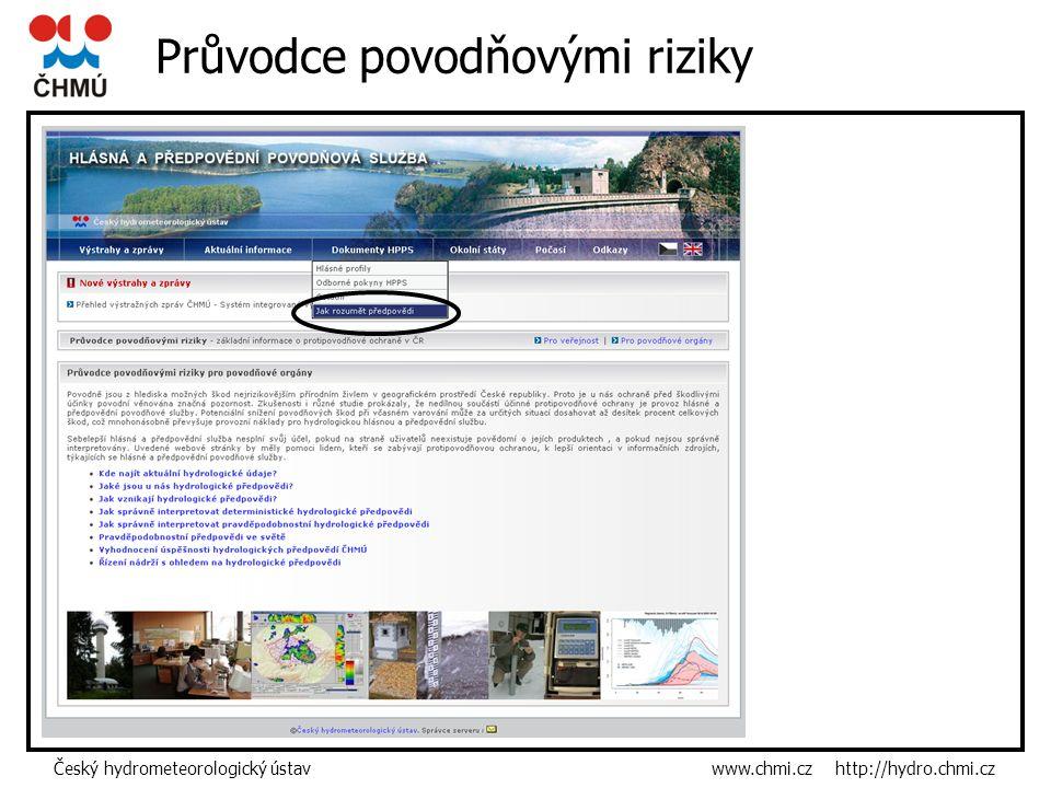 Český hydrometeorologický ústav www.chmi.cz http://hydro.chmi.cz Průvodce povodňovými riziky