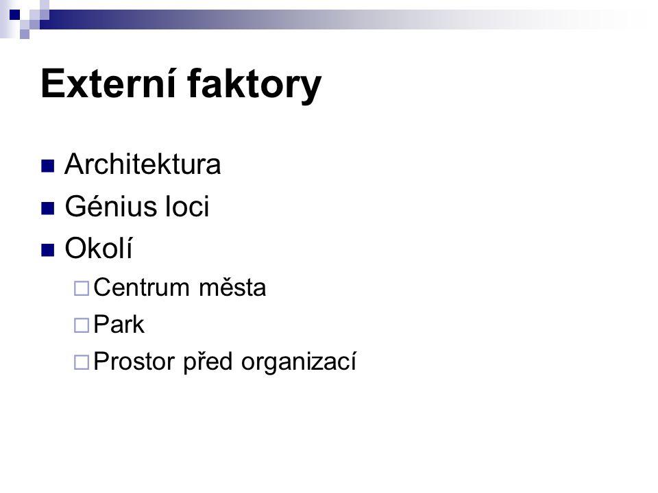 Externí faktory Architektura Génius loci Okolí  Centrum města  Park  Prostor před organizací