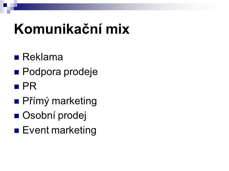 Komunikační mix Reklama Podpora prodeje PR Přímý marketing Osobní prodej Event marketing