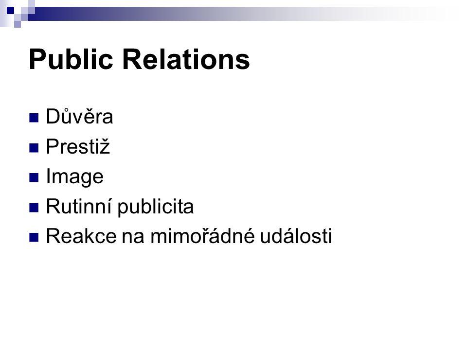 Public Relations Důvěra Prestiž Image Rutinní publicita Reakce na mimořádné události