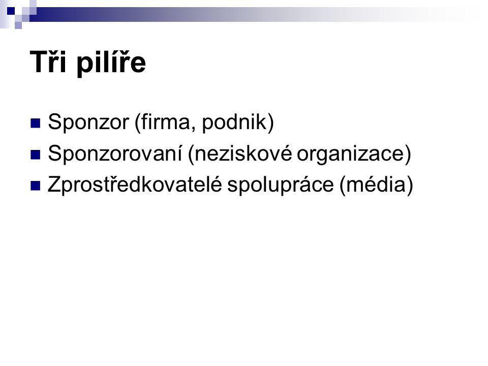 Tři pilíře Sponzor (firma, podnik) Sponzorovaní (neziskové organizace) Zprostředkovatelé spolupráce (média)