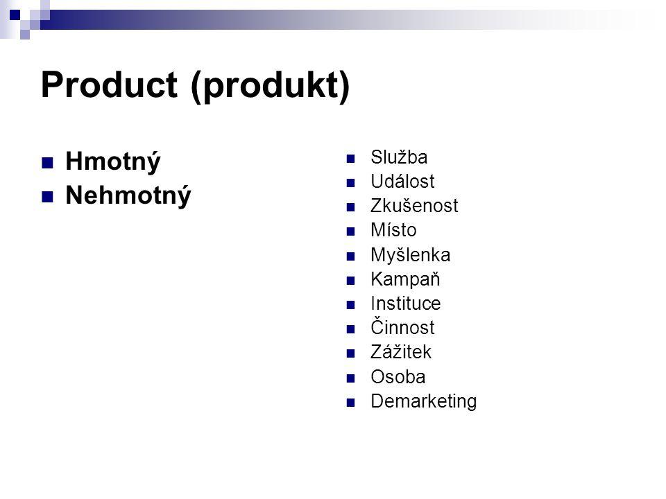 Product (produkt) Hmotný Nehmotný Služba Událost Zkušenost Místo Myšlenka Kampaň Instituce Činnost Zážitek Osoba Demarketing