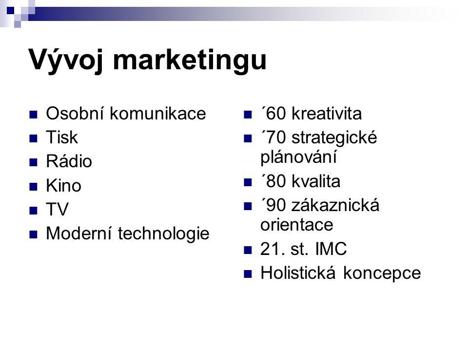 Vývoj marketingu Osobní komunikace Tisk Rádio Kino TV Moderní technologie ´60 kreativita ´70 strategické plánování ´80 kvalita ´90 zákaznická orientace 21.