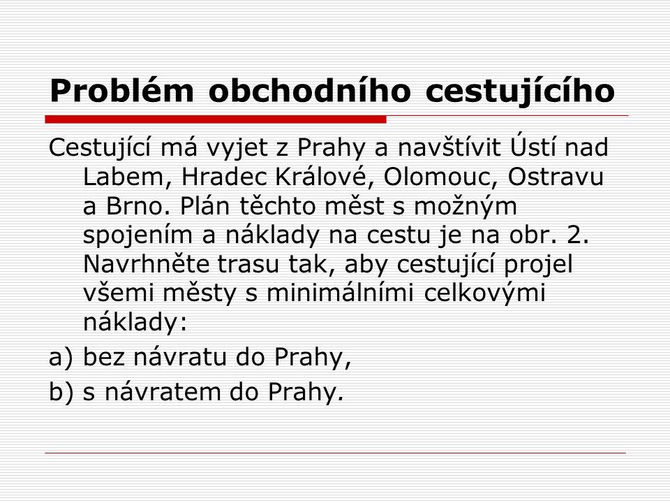 Problém obchodního cestujícího Cestující má vyjet z Prahy a navštívit Ústí nad Labem, Hradec Králové, Olomouc, Ostravu a Brno.