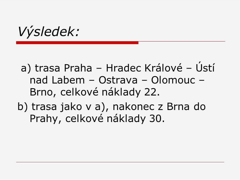 Výsledek: a) trasa Praha – Hradec Králové – Ústí nad Labem – Ostrava – Olomouc – Brno, celkové náklady 22.