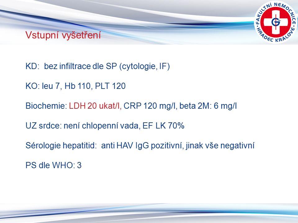 5 Vstupní vyšetření KD: bez infiltrace dle SP (cytologie, IF) KO: leu 7, Hb 110, PLT 120 Biochemie: LDH 20 ukat/l, CRP 120 mg/l, beta 2M: 6 mg/l UZ srdce: není chlopenní vada, EF LK 70% Sérologie hepatitid: anti HAV IgG pozitivní, jinak vše negativní PS dle WHO: 3