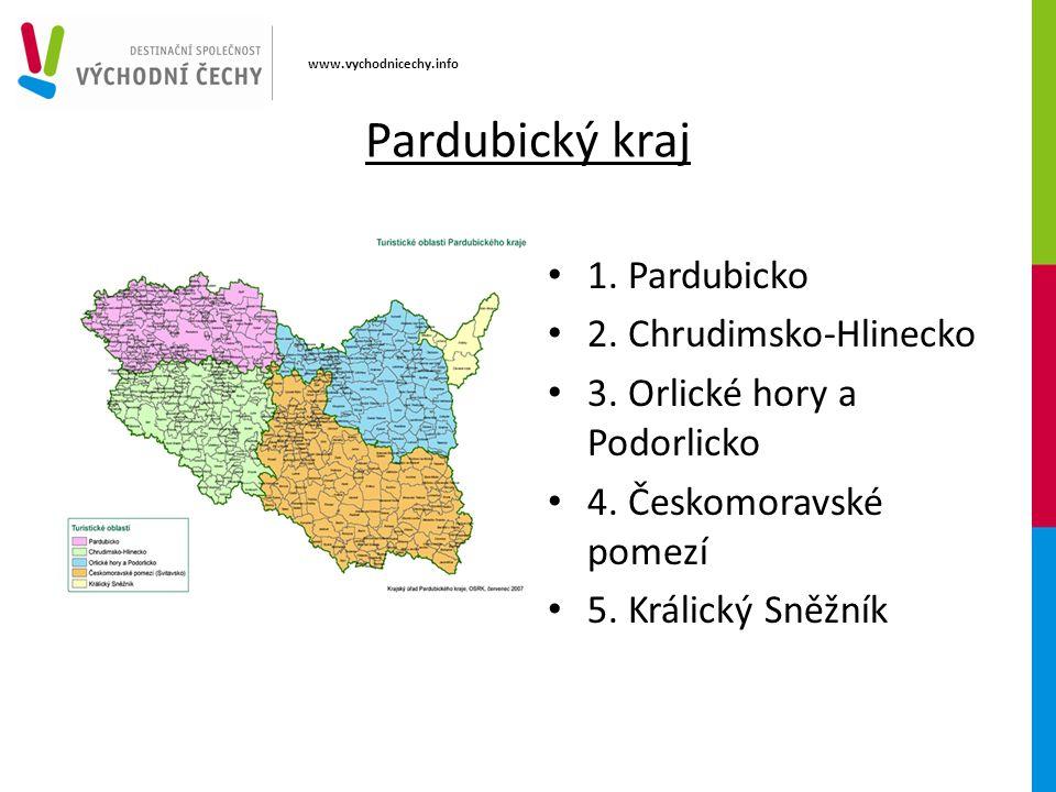 Pardubický kraj 1.Pardubicko 2. Chrudimsko-Hlinecko 3.