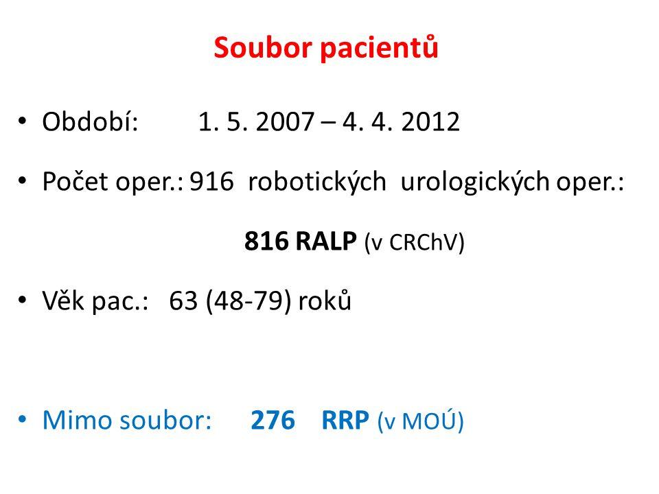 Soubor pacientů Období: 1. 5. 2007 – 4. 4. 2012 Počet oper.: 916 robotických urologických oper.: 816 RALP (v CRChV) Věk pac.: 63 (48-79) roků Mimo sou