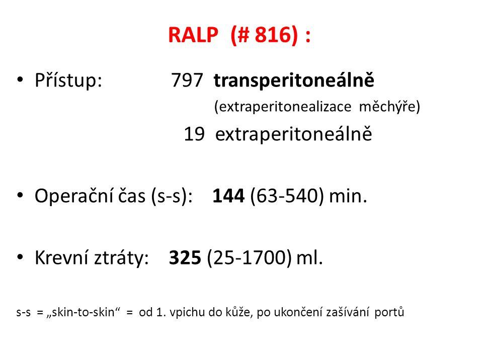 RALP (# 816) : Přístup: 797 transperitoneálně (extraperitonealizace měchýře) 19 extraperitoneálně Operační čas (s-s): 144 (63-540) min. Krevní ztráty: