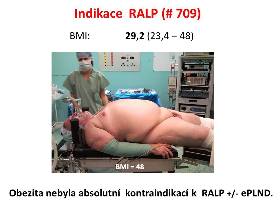 Indikace RALP (# 709) Obezita nebyla absolutní kontraindikací k RALP +/- ePLND. BMI = 48 BMI: 29,2 (23,4 – 48)