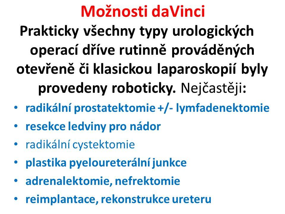Literárně udávané Pozitivní chirurgické okraje (+SM) Autor (pracoviště)Počet pacientů celk.