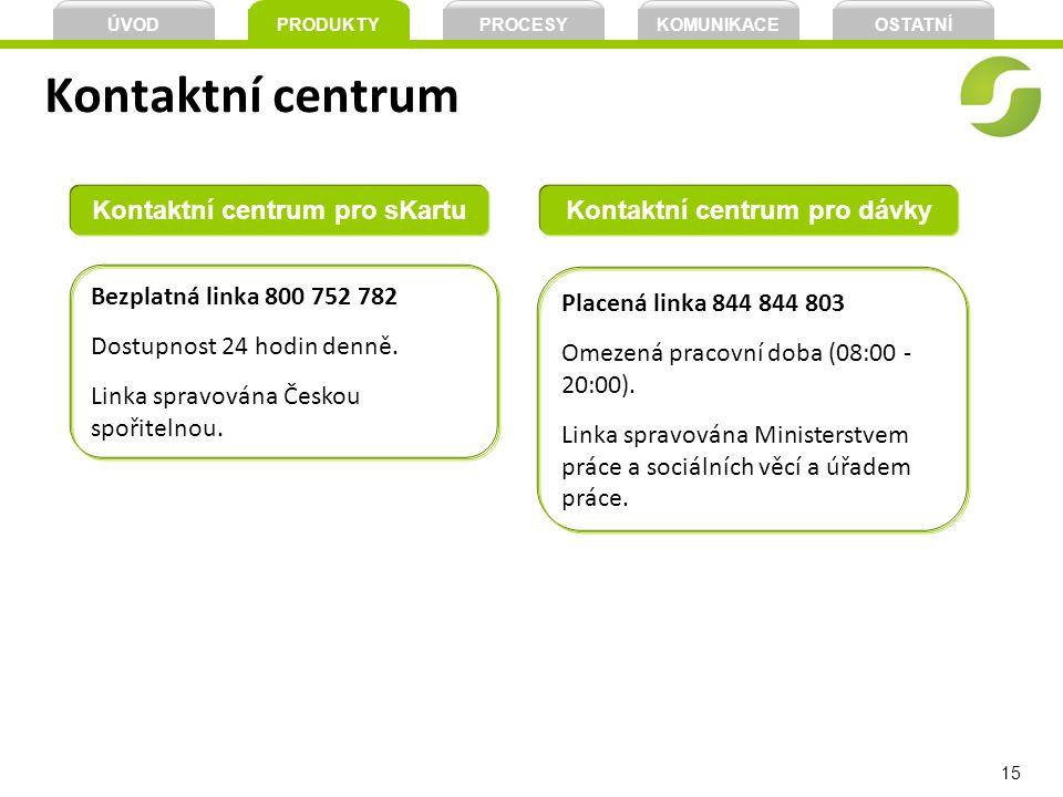 15 Kontaktní centrum ÚVODKOMUNIKACE Kontaktní centrum pro sKartu Bezplatná linka 800 752 782 Dostupnost 24 hodin denně.