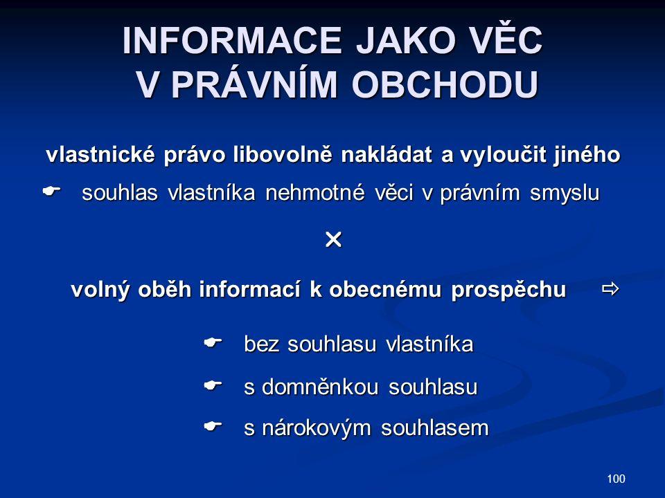 INFORMACE JAKO VĚC V PRÁVNÍM OBCHODU vlastnické právo libovolně nakládat a vyloučit jiného  souhlas vlastníka nehmotné věci v právním smyslu  volný oběh informací k obecnému prospěchu  volný oběh informací k obecnému prospěchu   bez souhlasu vlastníka  bez souhlasu vlastníka  s domněnkou souhlasu  s domněnkou souhlasu  s nárokovým souhlasem  s nárokovým souhlasem 100
