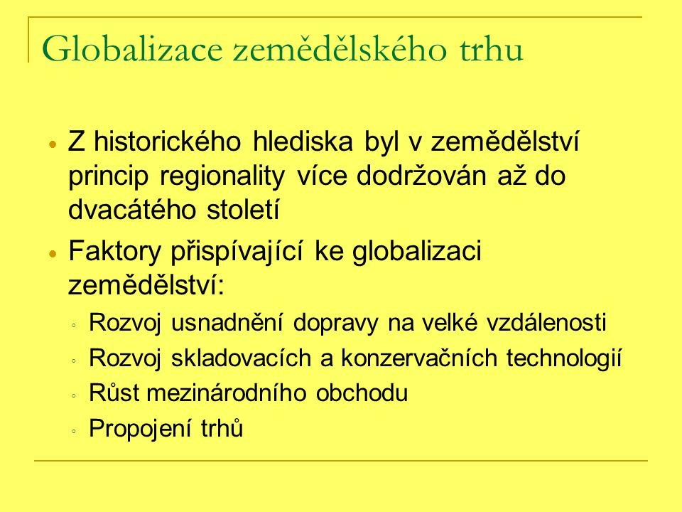 Globalizace zemědělského trhu Z historického hlediska byl v zemědělství princip regionality více dodržován až do dvacátého století Faktory přispívajíc