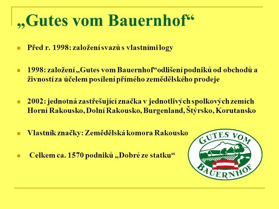 """""""Gutes vom Bauernhof"""" Před r. 1998: založení svazů s vlastními logy 1998: založení """"Gutes vom Bauernhof""""odlišení podniků od obchodů a živností za účel"""