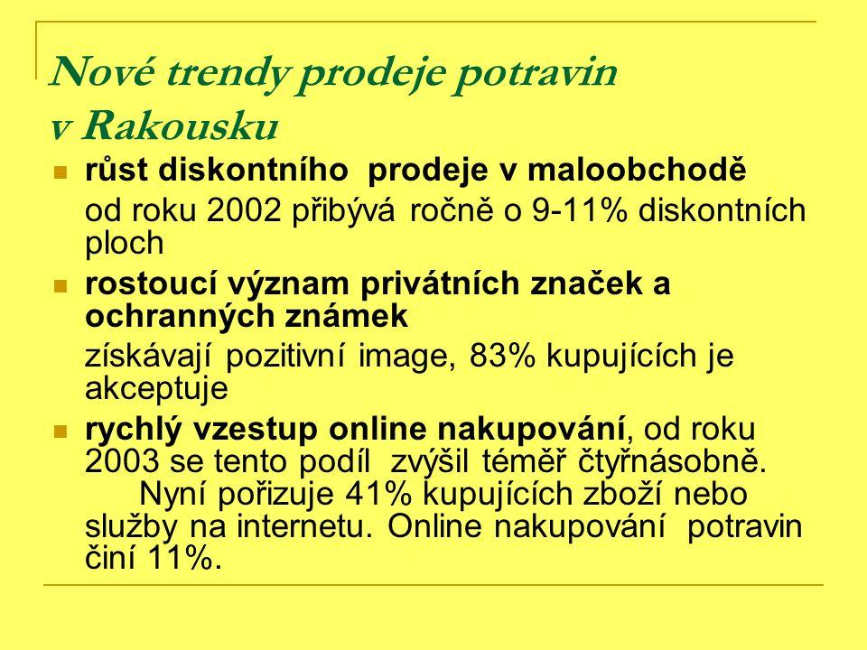 Nové trendy prodeje potravin v Rakousku růst diskontního prodeje v maloobchodě od roku 2002 přibývá ročně o 9-11% diskontních ploch rostoucí význam privátních značek a ochranných známek získávají pozitivní image, 83% kupujících je akceptuje rychlý vzestup online nakupování, od roku 2003 se tento podíl zvýšil téměř čtyřnásobně.