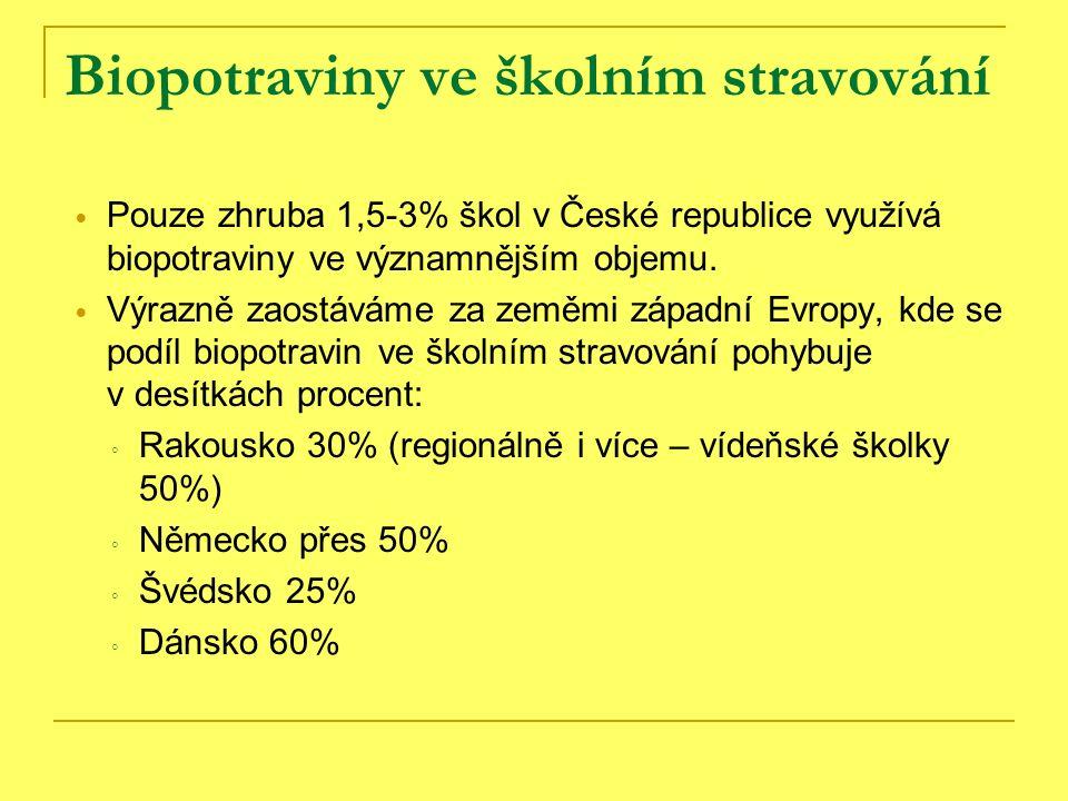 Biopotraviny ve školním stravování Pouze zhruba 1,5-3% škol v České republice využívá biopotraviny ve významnějším objemu. Výrazně zaostáváme za zeměm