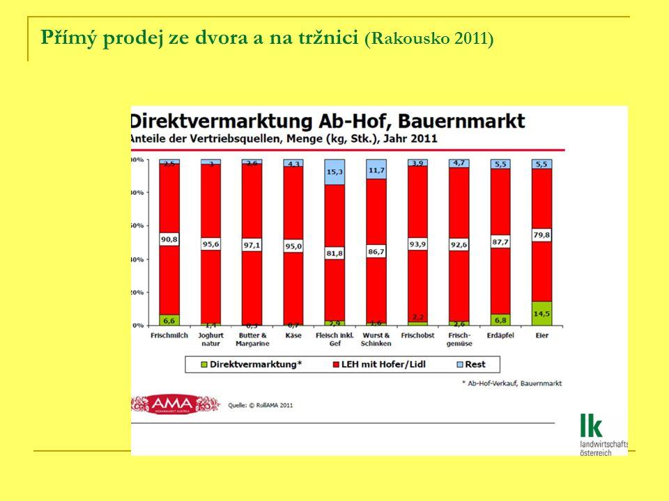 Přímý prodej ze dvora a na tržnici (Rakousko 2011)