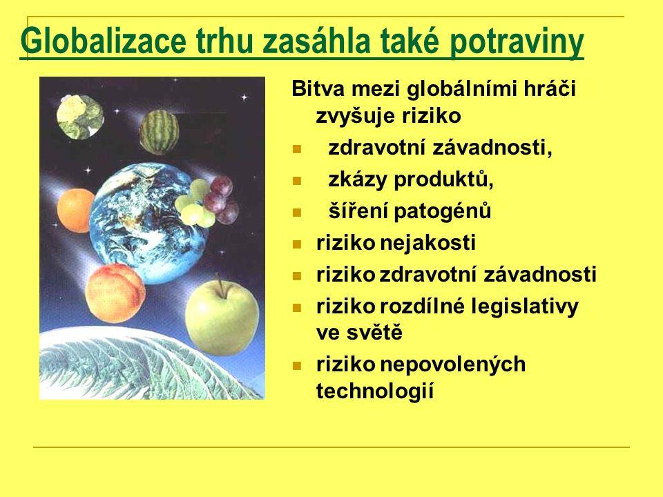 Globalizace trhu zasáhla také potraviny Bitva mezi globálními hráči zvyšuje riziko zdravotní závadnosti, zkázy produktů, šíření patogénů riziko nejakosti riziko zdravotní závadnosti riziko rozdílné legislativy ve světě riziko nepovolených technologií