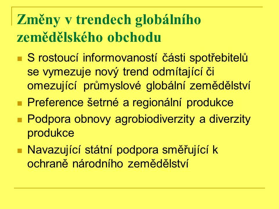Změny v trendech globálního zemědělského obchodu S rostoucí informovaností části spotřebitelů se vymezuje nový trend odmítající či omezující průmyslové globální zemědělství Preference šetrné a regionální produkce Podpora obnovy agrobiodiverzity a diverzity produkce Navazující státní podpora směřující k ochraně národního zemědělství