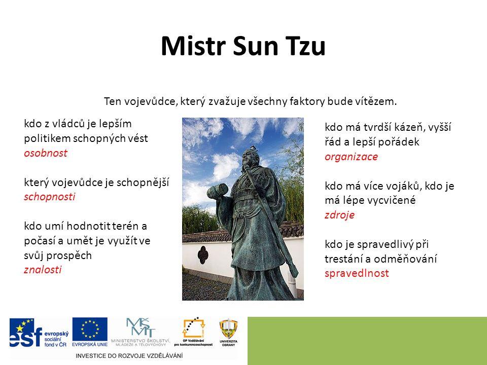 Mistr Sun Tzu Ten vojevůdce, který zvažuje všechny faktory bude vítězem.