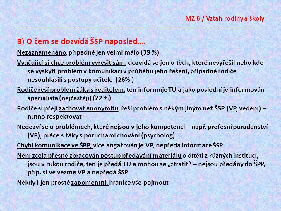 MZ 6 / Vztah rodiny a školy B) O čem se dozvídá ŠSP naposled….