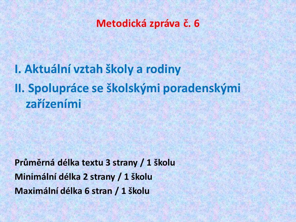 Metodická zpráva č. 6 I. Aktuální vztah školy a rodiny II.