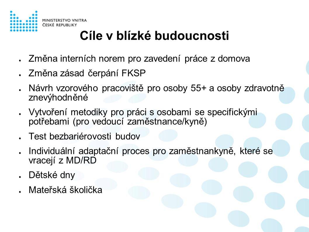 Cíle v blízké budoucnosti ● Změna interních norem pro zavedení práce z domova ● Změna zásad čerpání FKSP ● Návrh vzorového pracoviště pro osoby 55+ a