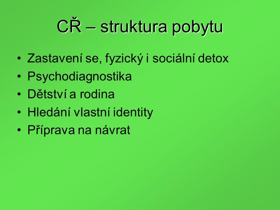 CŘ – struktura pobytu Zastavení se, fyzický i sociální detox Psychodiagnostika Dětství a rodina Hledání vlastní identity Příprava na návrat